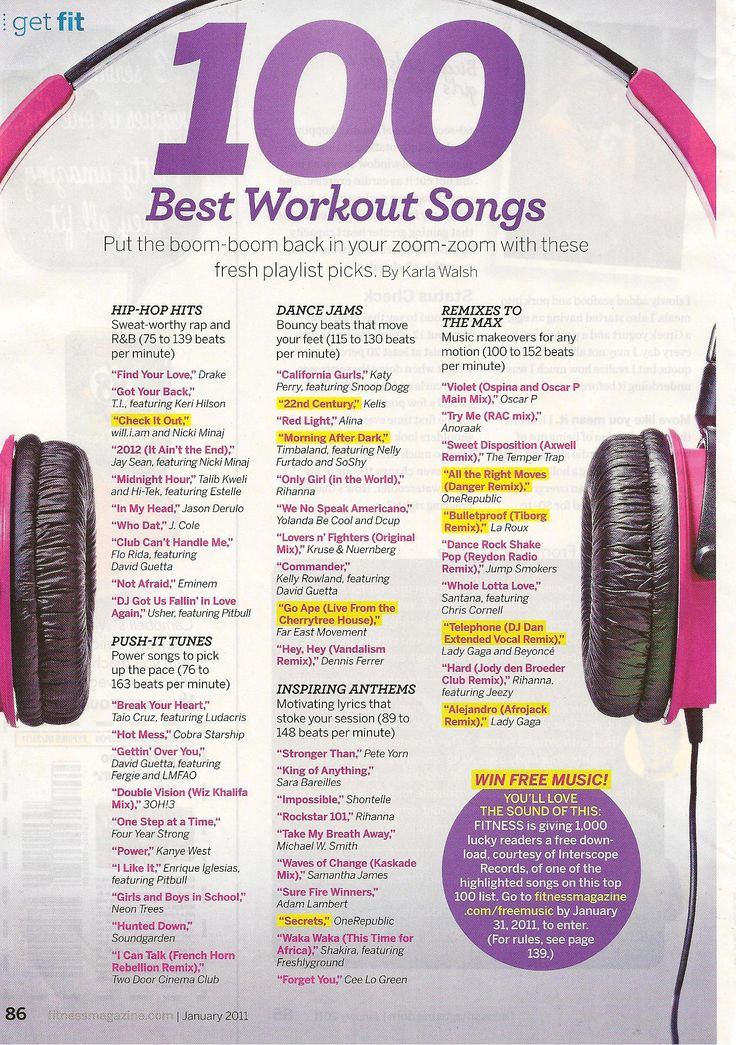 100 Best Workout Songs- This is sweet... They have them listed by what you should listen to to raise your heart rate