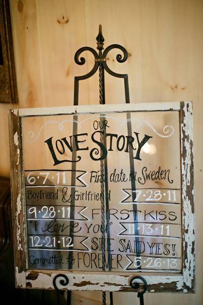 Tell your love story on a vintage window pane   http://www.thelovelyfind.com/castleton-farms-wedding/   Katherine Birkbeck Photography