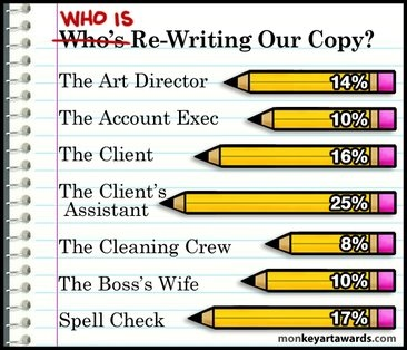 copywriter - tam su nghe va nguoi | Tôi Yêu Marketing