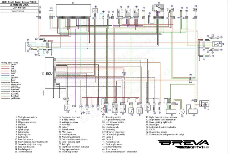 Enginew Iring Diagram 2003 Dodge Ram 5 7 Hemi Dodge Ram 1500 Dodge Ram Dodge
