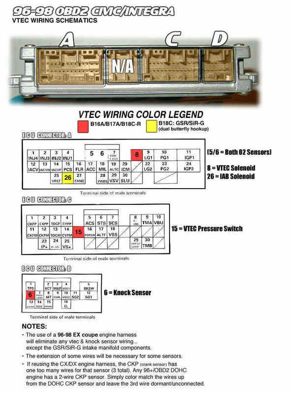 96-98 Obd2 Civic  Integra Vtec Wiring Schematics