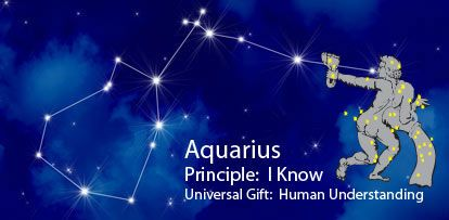 Aquarius Compatibility Rankings, Who is Best for You?