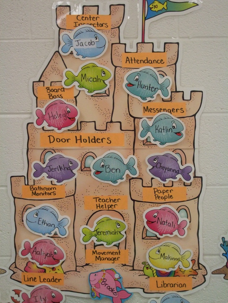Responsibility Chart Ideas For Classrooms Kids