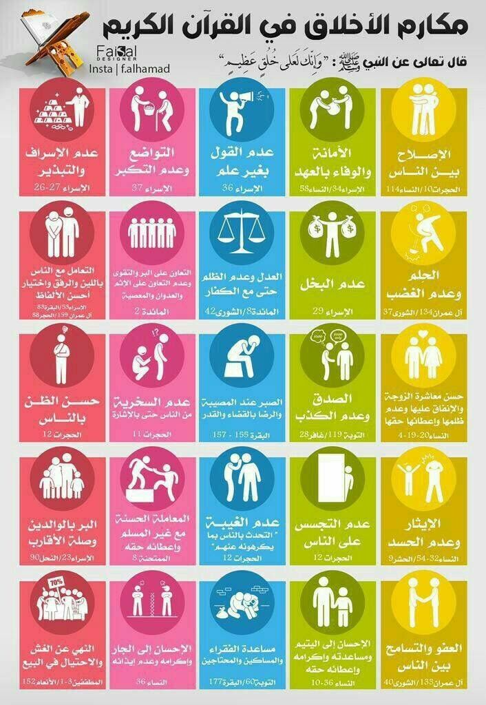 مكارم الأخلاق في القرآن