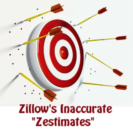 """Zillows Inaccurate """"Zestimates"""" can be frustrating to buyers, sellers, real estate agents, and others! http://rochesterrealestateblog.com/zillows-home-value-estimates-zestimates-accurate-or-not/ #realestate"""