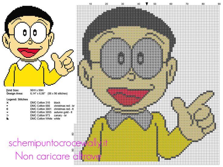 Nobita personaggio del cartone animato doraemon schema