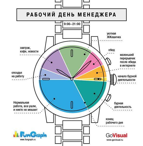 infograffics