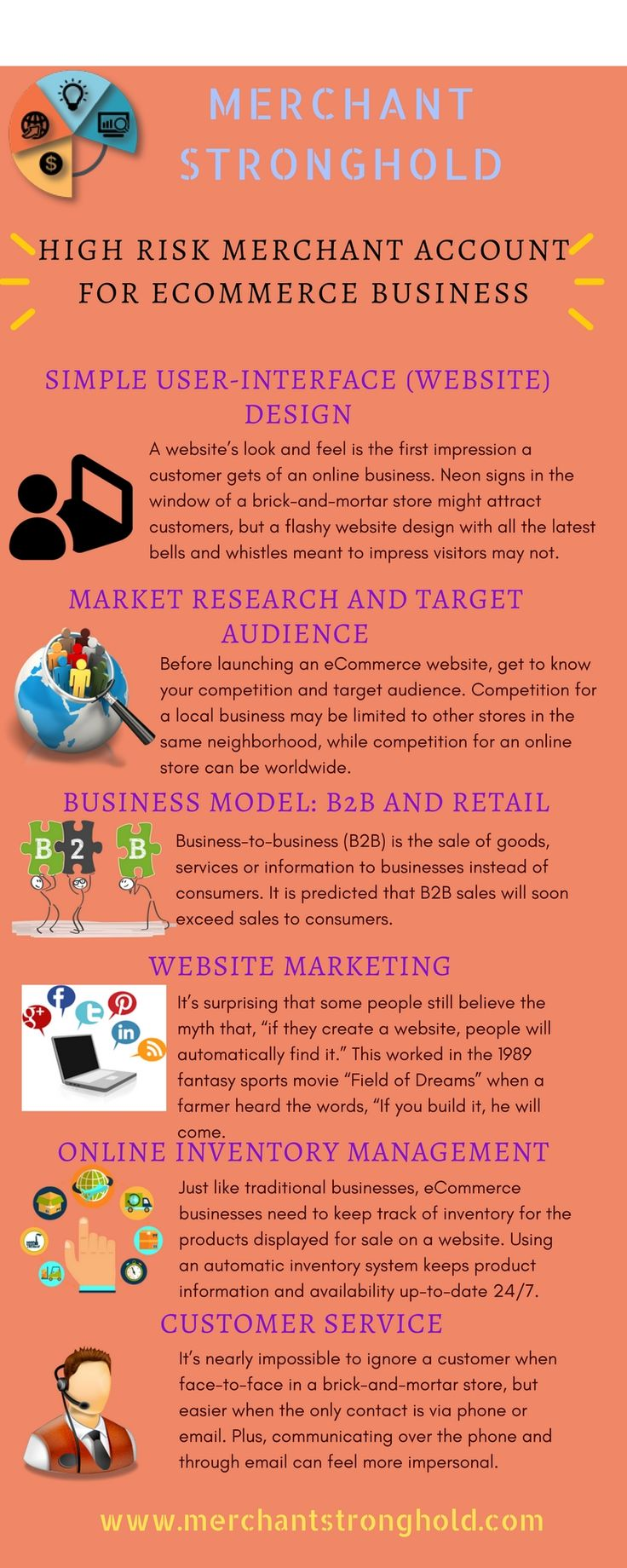 With new eCommerce sites popping up every day, online shopping is becoming the easiest and most convenient way to purchase products and services. But, not all entrepreneurial ventures into the online market have been successful.