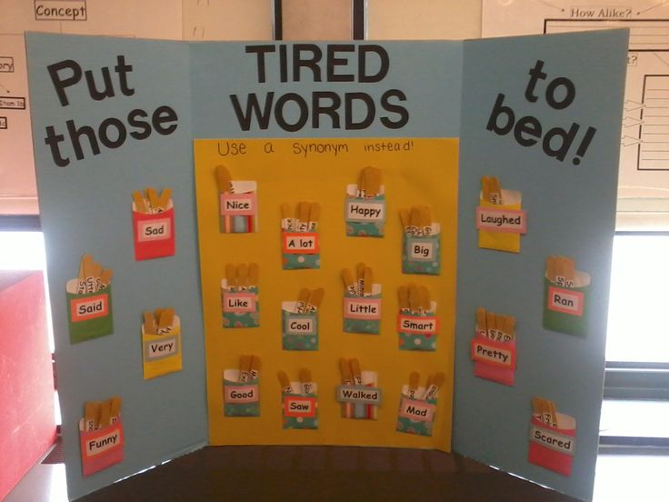 Interactive bulletin board... Put those tired words to bed! Use a synonym instead.