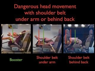 The dangers of a child having the shoulder belt under their arm or
