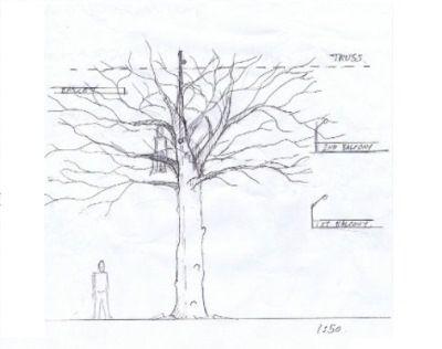 TREE by Daniel Kitson, Tim Key @ Royal Exchange Theater Manchester