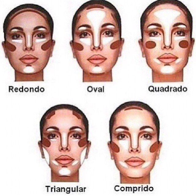 2a792e9e8 O contorno correto para cada tipo de rosto | Make Up | Contour ...