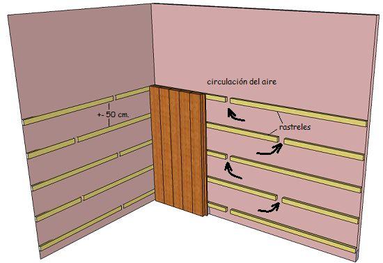 Revestimiento de madera para paredes interiores buscar - Revestimientos de madera paredes interiores ...