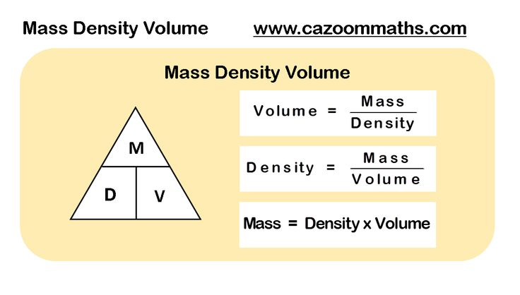 Mass Density Volume Formula … Gcse math, Gcse science