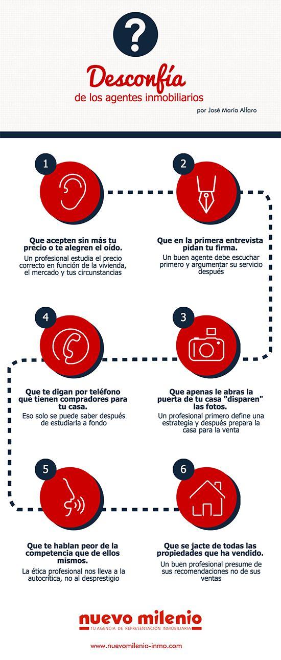 6 razones para desconfiar de algunas inmobiliarias, Infografía de una agencia inmobiliaria