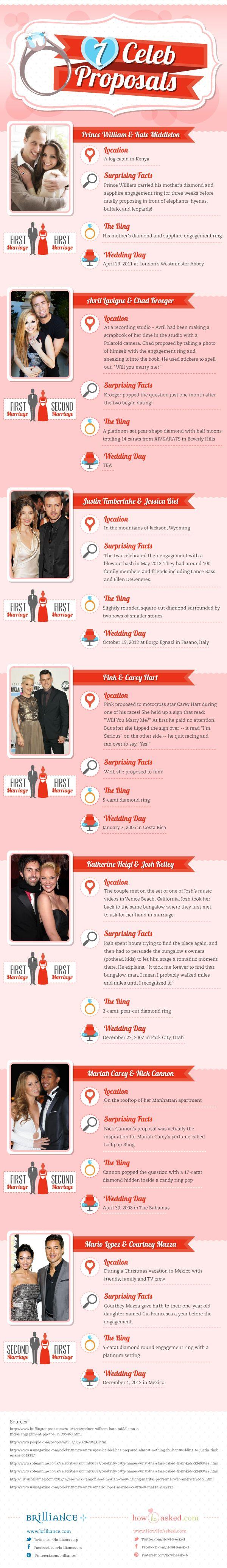 20 best Jewelry Infographics images on Pinterest | Diamonds, Dream ...