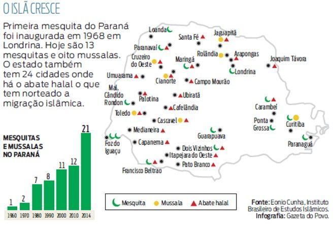 Brazil: Muslim settlers reshaping culture and economy of cities in Paraná