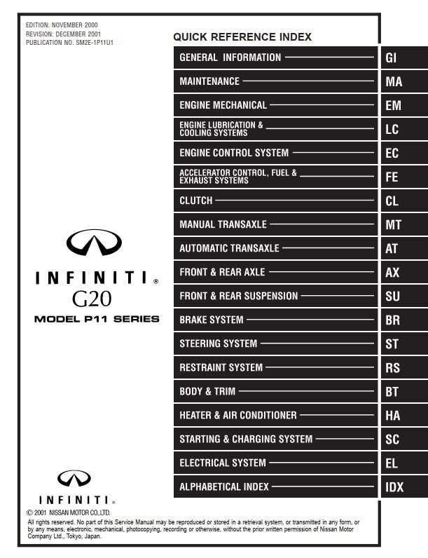 Infiniti G20 Model P11 Series 2002 Service Manual Infiniti Manual Manual Car