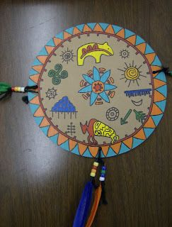 Native American Shields - use storytelling symbols depending on which region/tribe