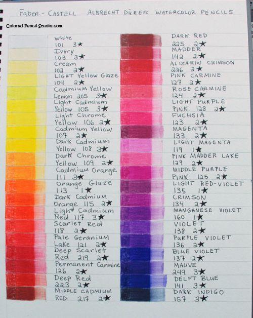 Célèbre 129 best art supply images on Pinterest   Colouring pencils  ZX97