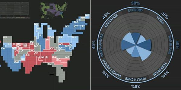 Presidential Race in Narrated Graphics economist_videographic.jpg