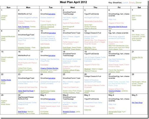 Best 25+ Monthly menu ideas on Pinterest
