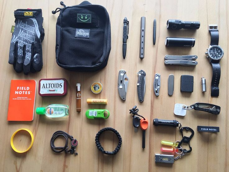 """When I started to collected my """"Perfectly Happy Outdoor EDC"""" items, I wanted to make sure not to run into a situation where I might miss anything..."""
