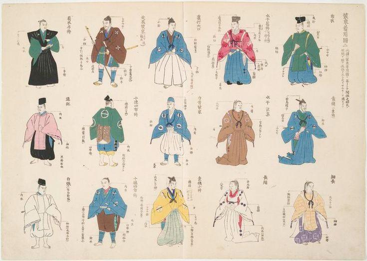 Image Title:  An illustration of costumes 2. Additional Name(s): Hagino, Yoshiyuki -- Compiler  Inobe, Shigeo -- Editor  Hayakawa, Junzaburô -- Editor  Yashiro, Kuniji -- Editor Alternate Source Title: Kokushi daijiten sashie oyobi nenpy¯o. Depicted Date: 1868, (Meiji 41 [1908]).