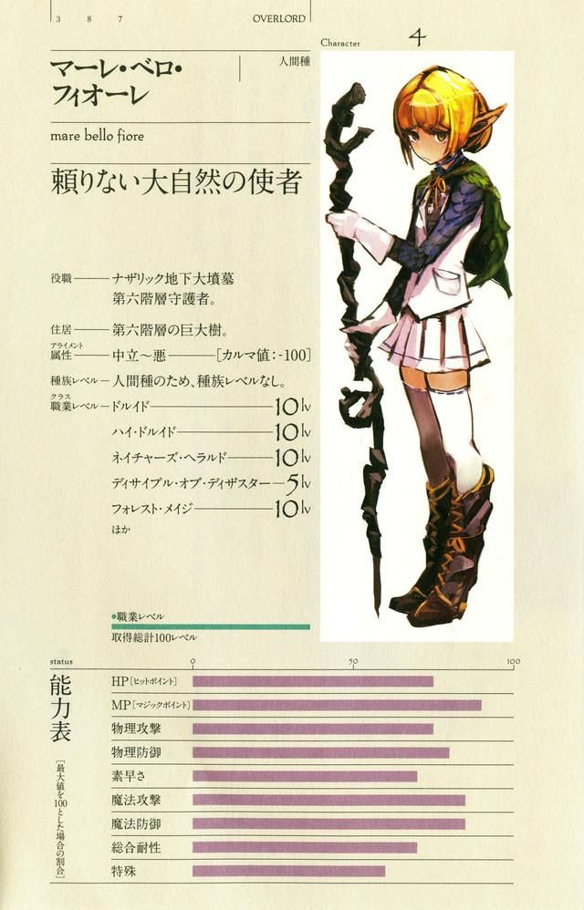 """Overlord"" Mare Bello Fiora (Twin Sister) 6th Floor Guardian Level 100 Created by Bukubukuchagama (Level 10 Druid; Level 10 High Druid; Level 10 Natures Herald; Level 5 Disciple of Disaster; Level 10 Forest Mage; Level 55 etc) Voice Actor Yumi Uchiyama http://haruhichan.com/wpblog/37370/light-novel-overlords-tv-anime-cast-revealed/ http://overlordmaruyama.wikia.com/wiki/Mare_Bello_Fiore"