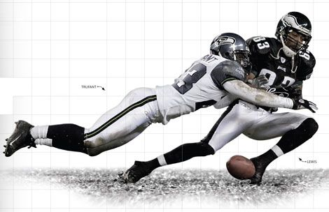 The average football sack can produce a bone-shattering 1600 lbs of force. Armed with new tools, researchers are now studying the science of a gridiron fundamental: The tackle.