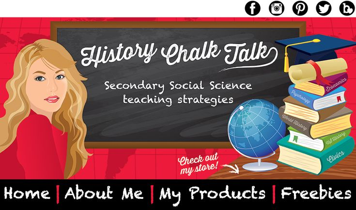 History Chalk Talk: Give-One-Get-One Teaching Strategy