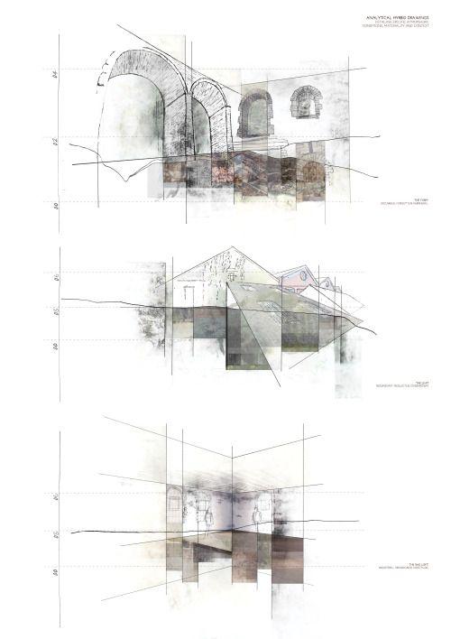 Best 25+ Spatial analysis ideas on Pinterest