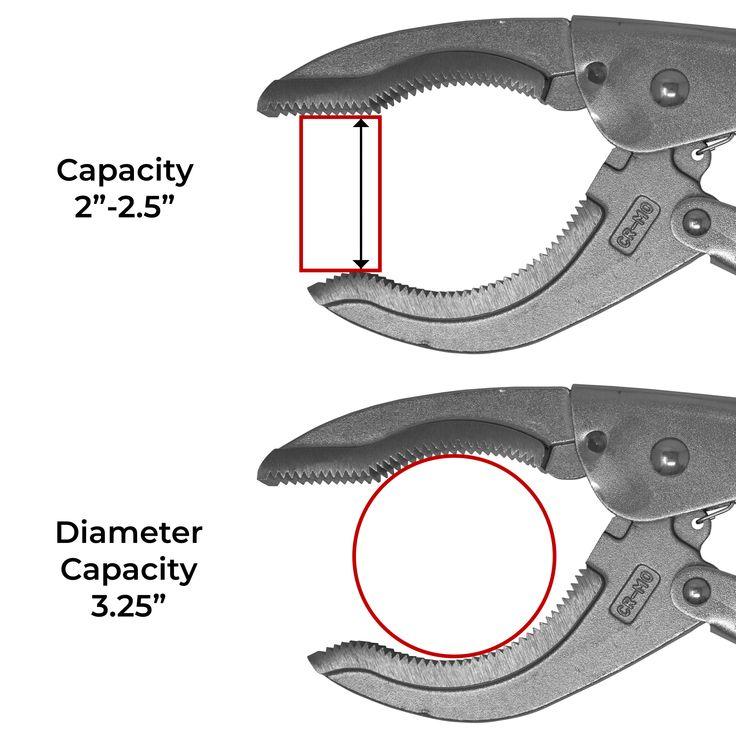 Pin on curved jaw locking pliers