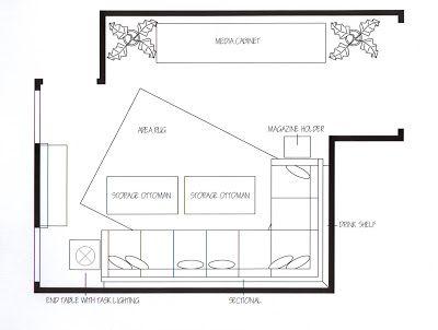 Principles and Elements of Interior Design | Paula Grace ...