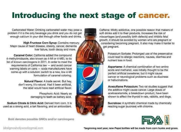 This is why I've completely cut out soda; it always makes me feel awful & now I know why. Lol