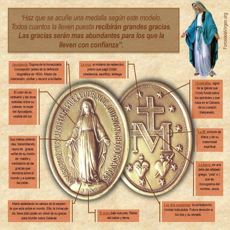 Por qué la Medalla Milagrosa Contiene el Resumen de las ...