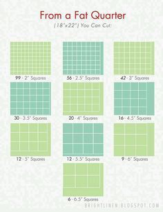 Jane's Quilting: Quilt Charts and Formulas: Handy visual aid to have all info in one place