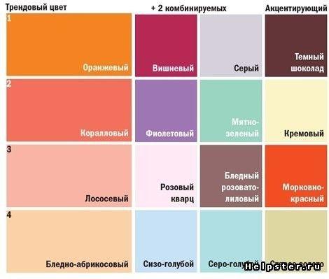 Какие цвета сочетаются с персиковым? / с каким цветом сочетается коралловый