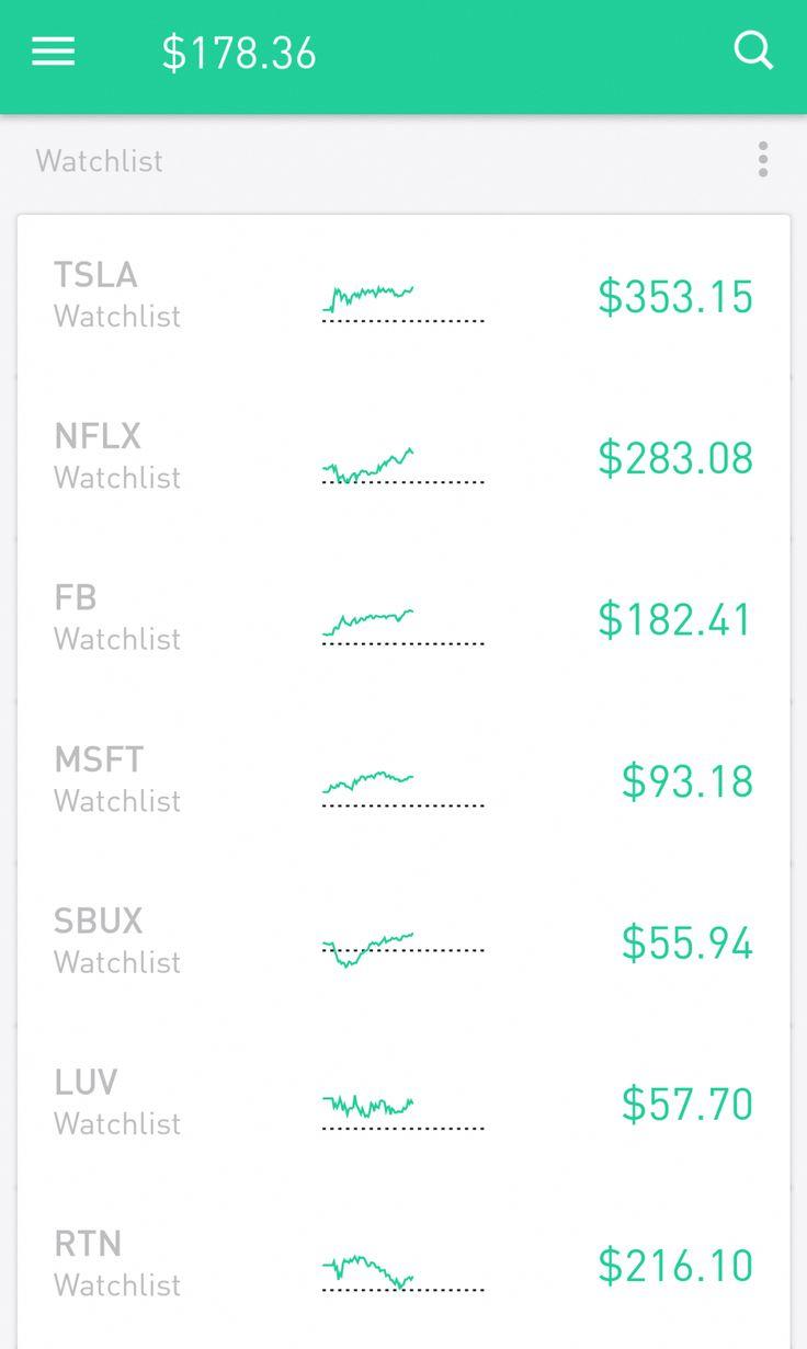 Popular stocks on robinhood app stock market robinhood