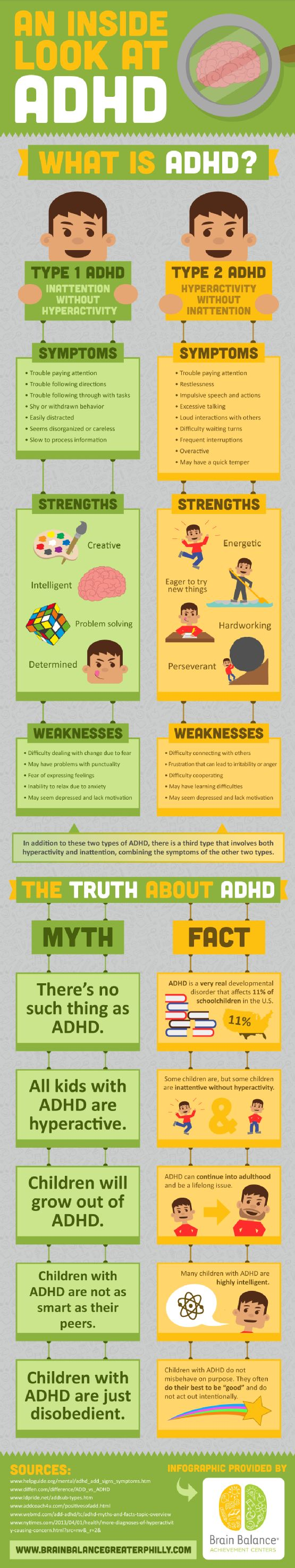 An Inside Look At ADHD - Qué es? #INFOGRAPHIC #infografía by @BrainBalance_PA