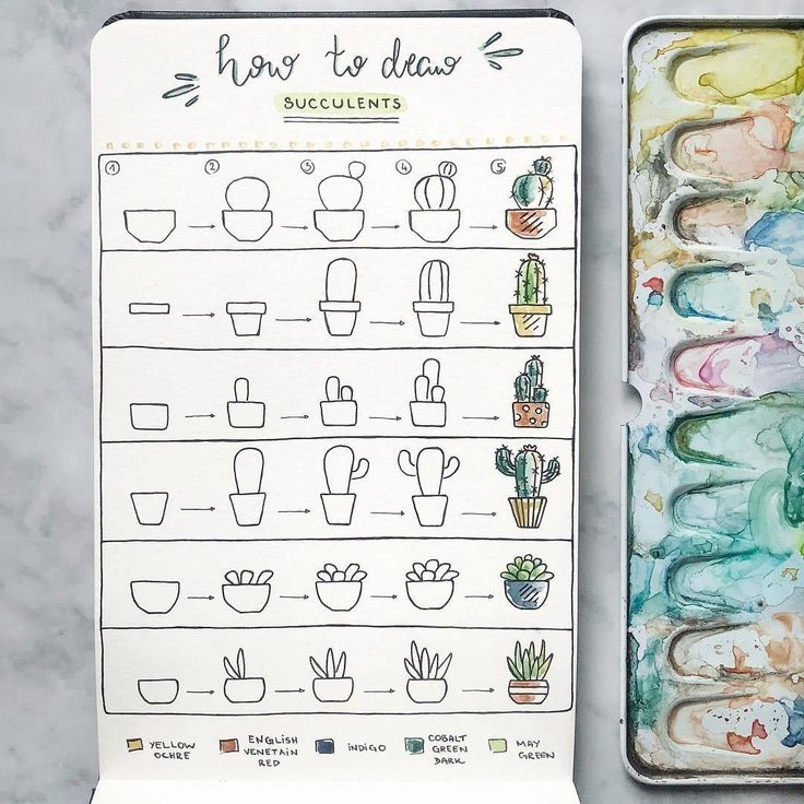 35 Bullet Journal How to Doodle Tutorials (1) – Ten Catalog