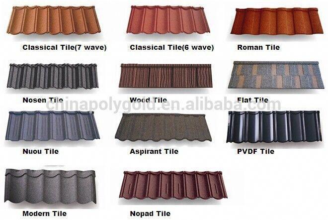 Metal Roof Tile Steel Roofing Sheet Lightweight Roofing Materials Roofingmaterials Metal Roof Tiles Metal Roof Roofing Sheets