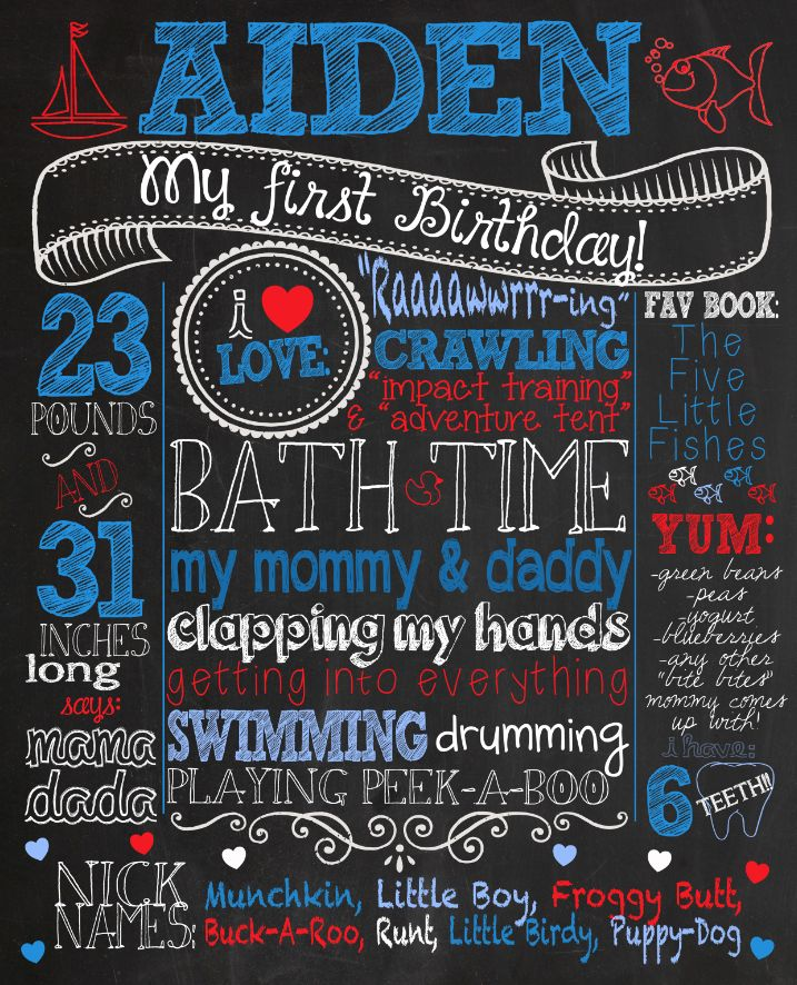First birthday chalkboard poster sign for birthday parties customized custom printable file for First birthday chalkboard printable