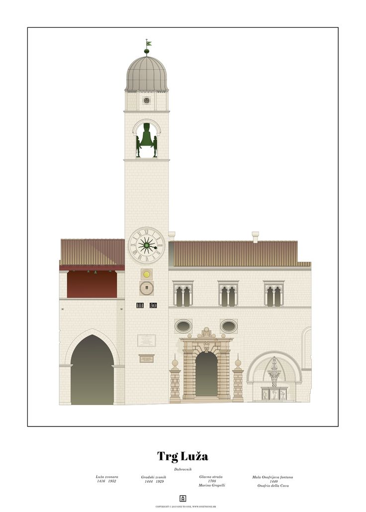 Elevation of Luza Square in Dubrovnik, Croatia