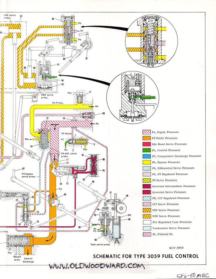 gas turbine jet engine pdf