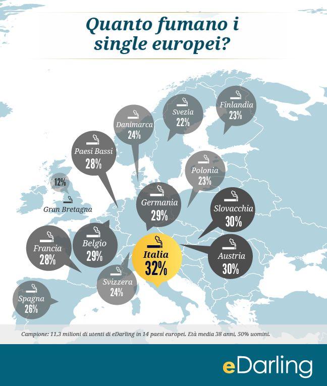 Percentuale adulti single in italia