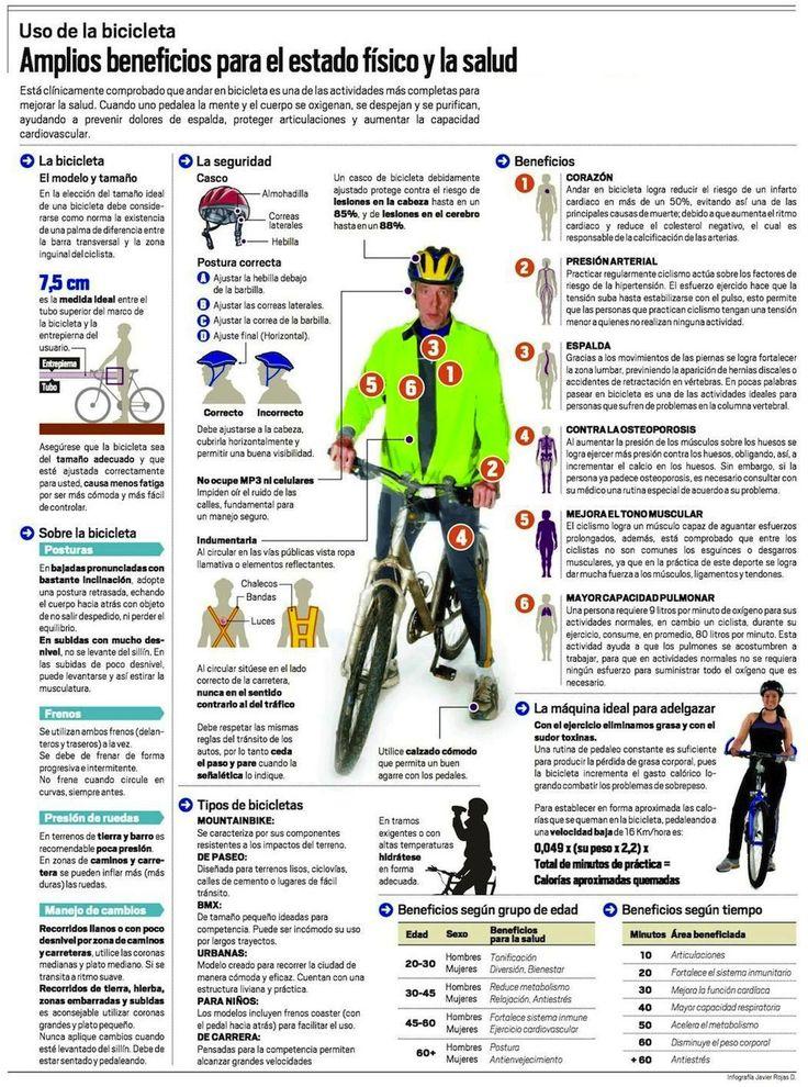 La bicicleta y sus beneficios para la salud