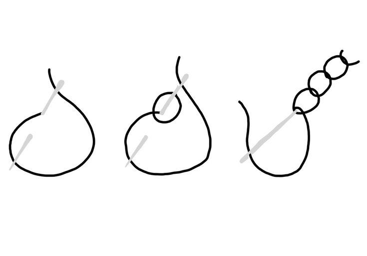 Point de chainette: apprenez comment broder en trois étapes avec le point de chainette...