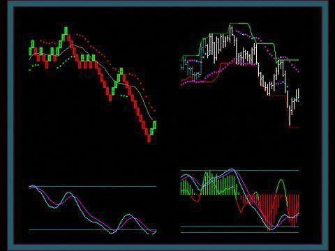 Renko Trading Strategies Renko Chart And Bar Chart Combinations