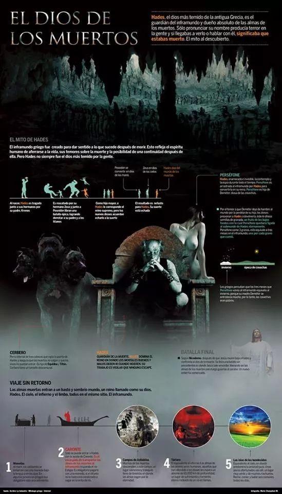 La mitología griega como nunca la habías visto. El dios de los muertos.